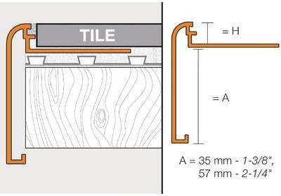 Schluter Rondec-Step CAD